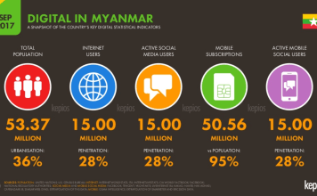 Internet penetration Myanmar Mobile Social Facebook Yangon