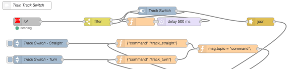 Train Track Switch Node-RED