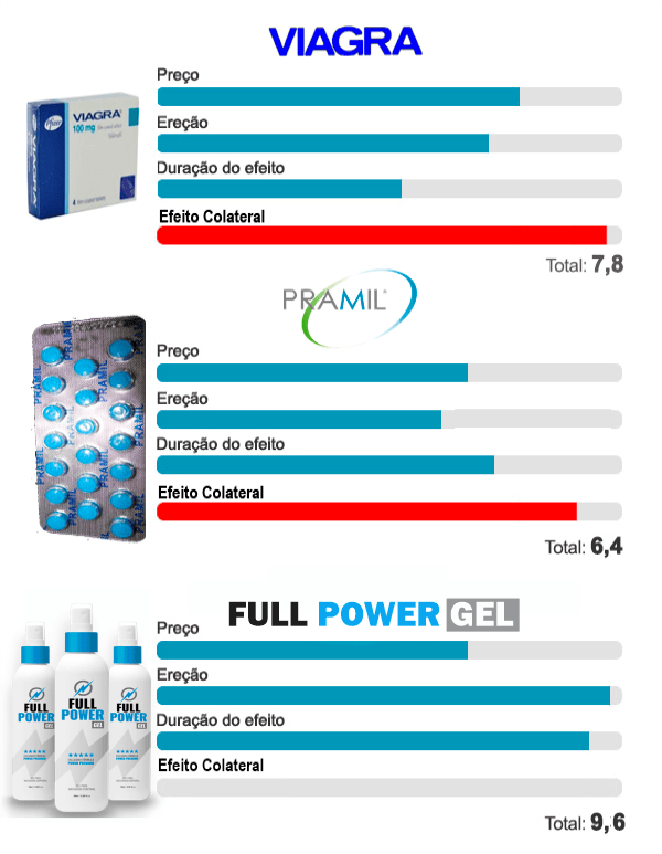 📐full power gel como usar✅