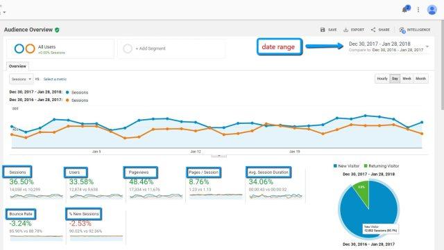 google analytics search engine
