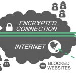 How to Work With VPNs