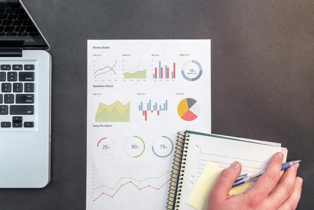 Synchro Marketing Strategies