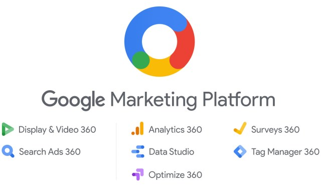 Things Marketers Should Know About Google Marketing Platform