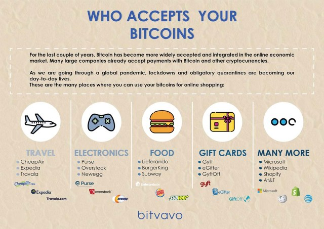 Who Accepts Your Bitcoins