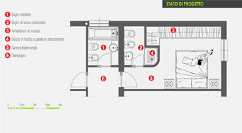 InternieProgetti  Architetto on line  Ristrutturare