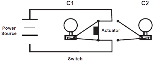 InfoPower Blog: Switches from Interpower
