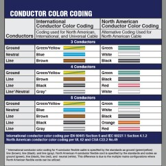 Cat 3 Wiring Diagram Rj11 Clipsal Dimmer Switch Interpower Cord Sets Power Cords For The Global Market Cable Color Coding