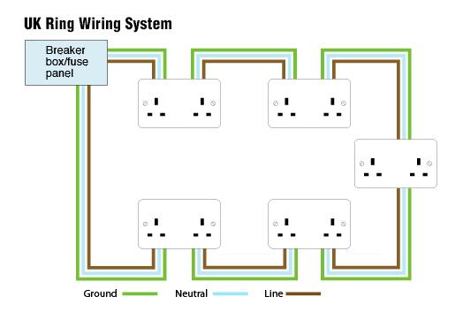 Diagram As Well Ring Main Unit Diagram On Ring Main Wiring Diagram