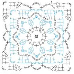 Crochet Square Motif Diagram Pattern Ford Puma Ecu Wiring Lace For Summer - Interweave