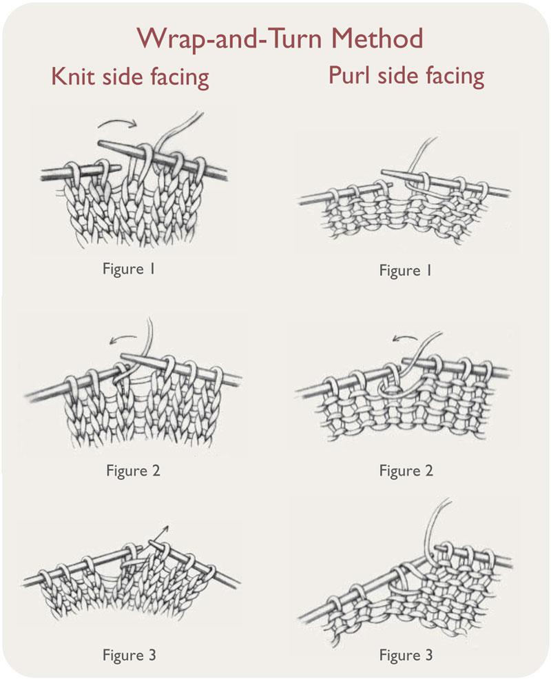 Knitting Pattern Instructions In Brackets ~ eksposa.com for