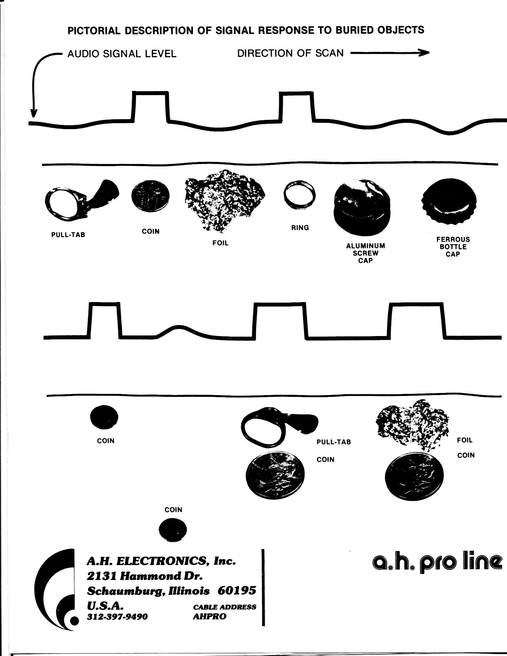 A.H. Pro Metal Detectors