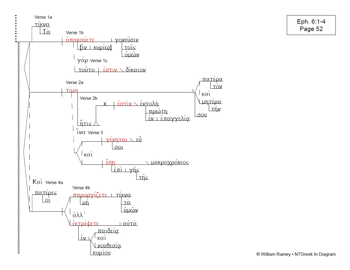 hight resolution of ephesians ntgreek in diagram diagram of ephesians source the bible study