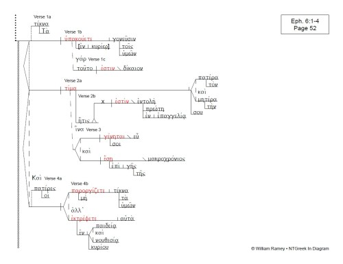 small resolution of ephesians ntgreek in diagram diagram of ephesians source the bible study