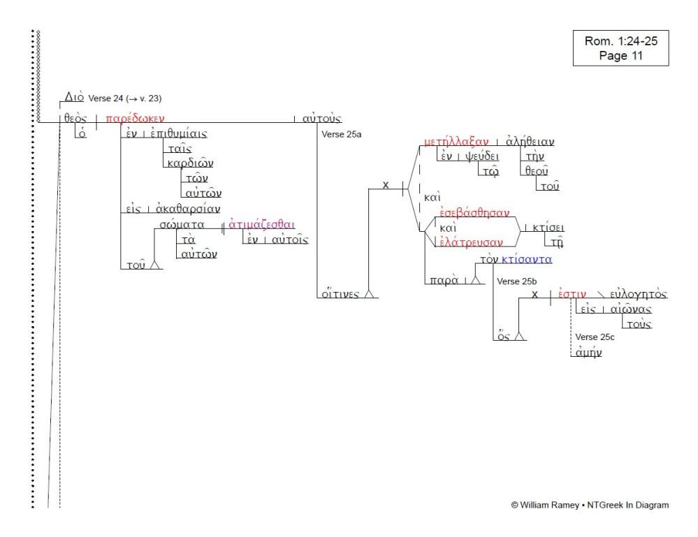 medium resolution of romans 8 block diagram wiring diagram technic romans 8 block diagram