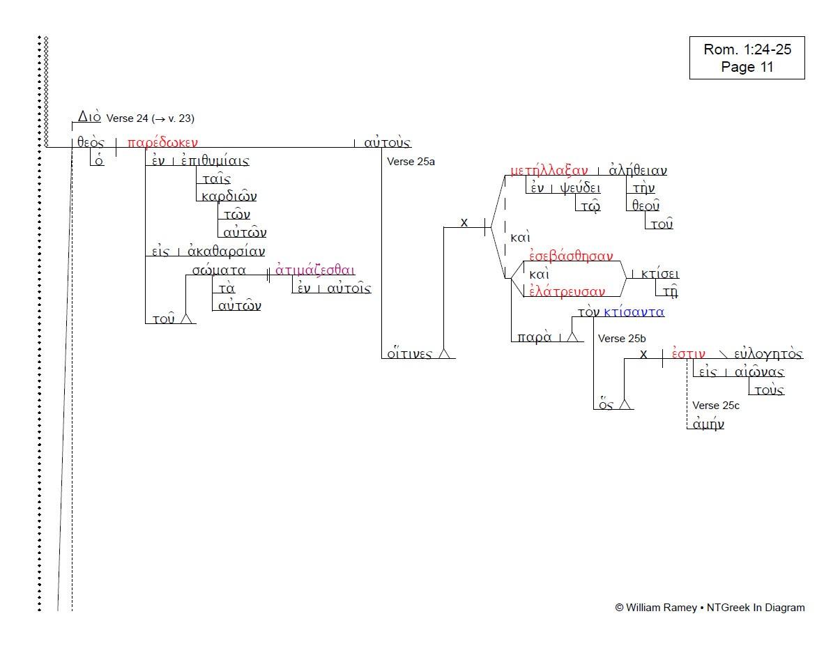 hight resolution of romans 8 block diagram wiring diagram technic romans 8 block diagram