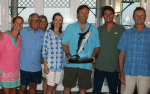 Seamaster and Hog Wild Win in Cuba