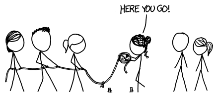 Randall Munroe's What If as a Test Case for Open Access in