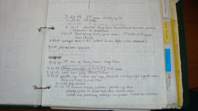 Detailed Notes