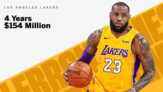 LBJ Lakers