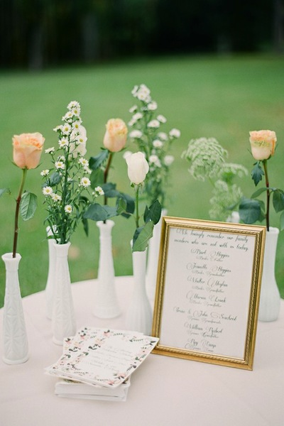 Remembering Loved Ones on Your Wedding Day