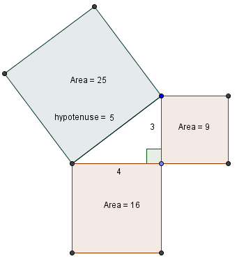 irrational number diagram 2005 dodge neon radio wiring numbers pythagoras theorem