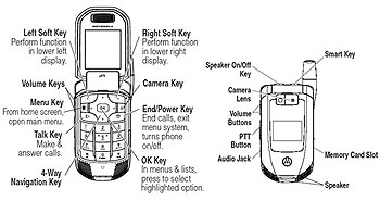 T Mobile Phones No Camera Android Phone Camera Wiring