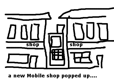 UK: Mobile retailers snap up cheap leases