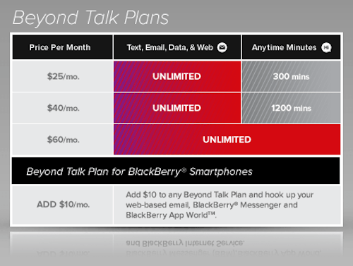 Unlimited Prepaid Cell Phone Plans