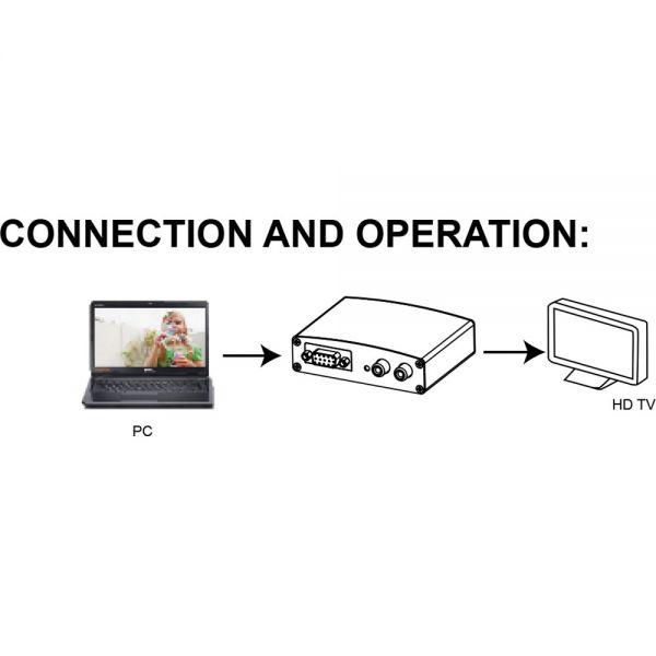 InLine® Konverter VGA+Audio zu HDMI, Eingang VGA und Cinch