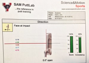SAM Putt Lab Data 1