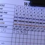 Shawnee Inn White Course Scorecard