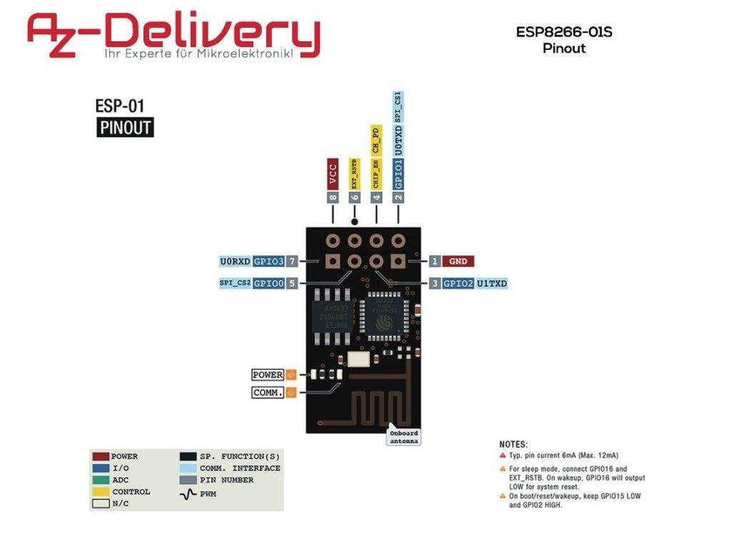 esp-01-disposizione-pin