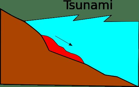 tsunami-frana