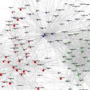 The Lowdown on Enterprise Social Graphing