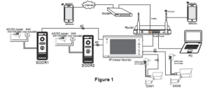 Smartphone Video Doorbell with Monitor   Intrasonic Technology
