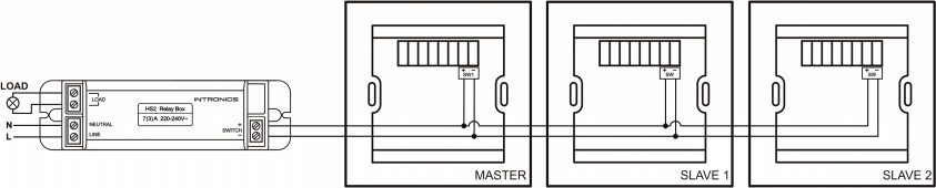 hs2_multi_wiring1