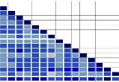 Correlation-matrix