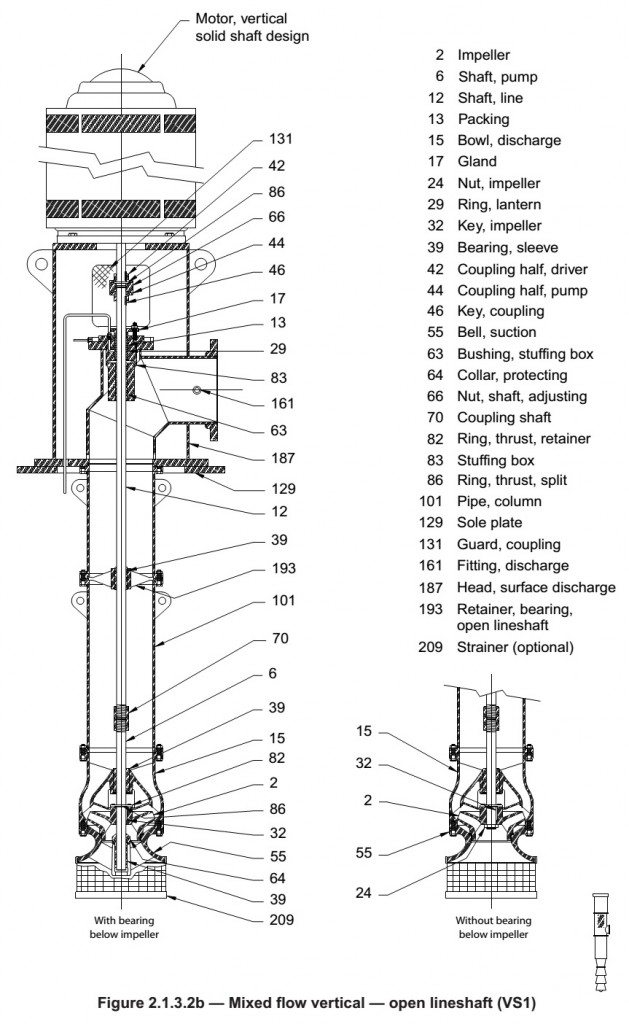 Deep Well Pump Installation Diagram • Wiring And Engine