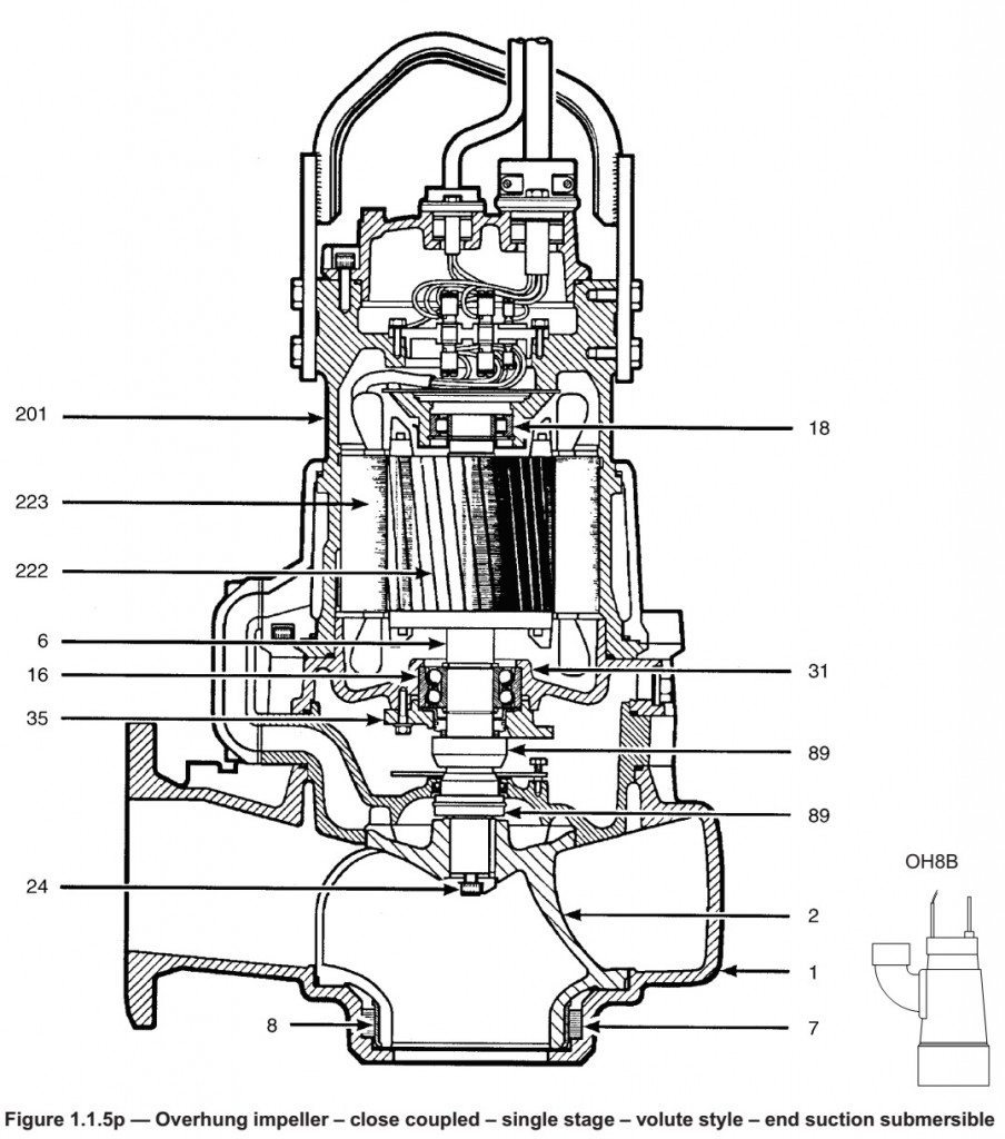 hight resolution of assembly drawing of a submersible sewage pump
