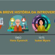 Infográfico - breve história da introversão