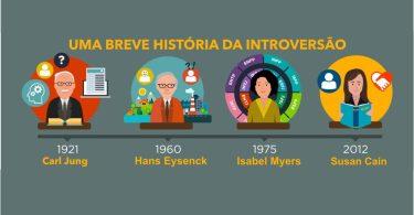 4 Fatos sobre a introversão que você precisa saber