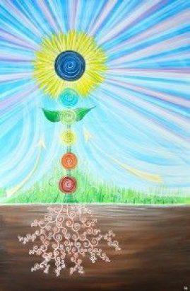chakra energy flow