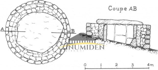 Chouchet , tombeau rond du mont Kharrouba d'après Payen