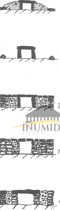 Monuments mégalithiques d'Ichouqan d'après L. Frobenius.