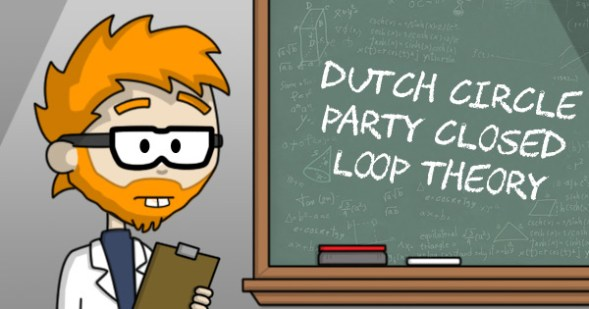 Dutch Circle Party Closed Loop Theory