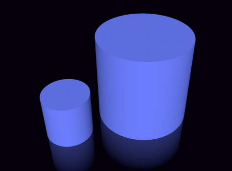 Figure 11. Cylinders with different height and radius.