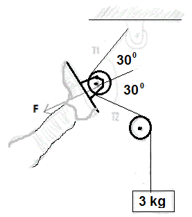 Force on foot pulley