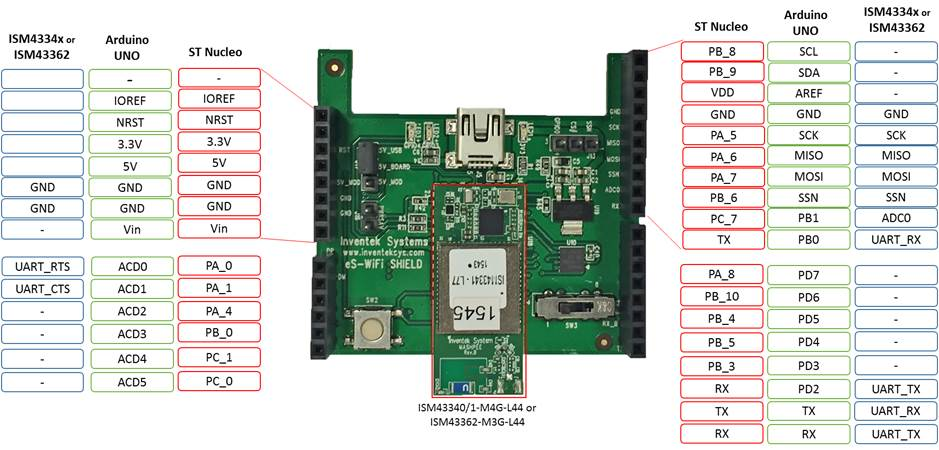 Wi-Fi & Bluetooth Shield