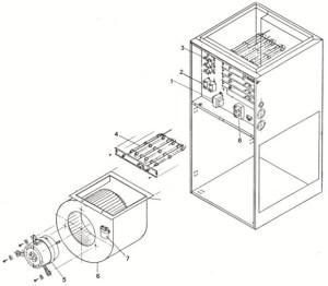 Pièces pour Fournaise | Inventex