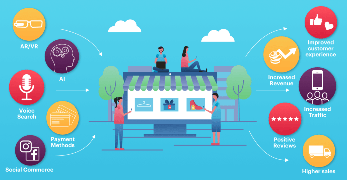 eCommerce tredsn you must know